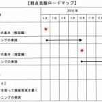 技術士第二次試験対策:弱点克服ロードマップ