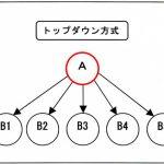 トップダウン方式とボトムアップ方式の受験勉強方法