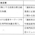 平成31年度・技術士第二次試験対策セミナーの補足説明:第2回・テーマ2